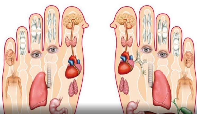Μασάζ στα δάχτυλα των ποδιών σας λίγο πριν τον ύπνο!